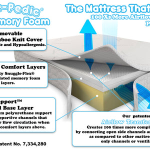 Snuggle-Pedic Deluxe Memory Foam Mattress
