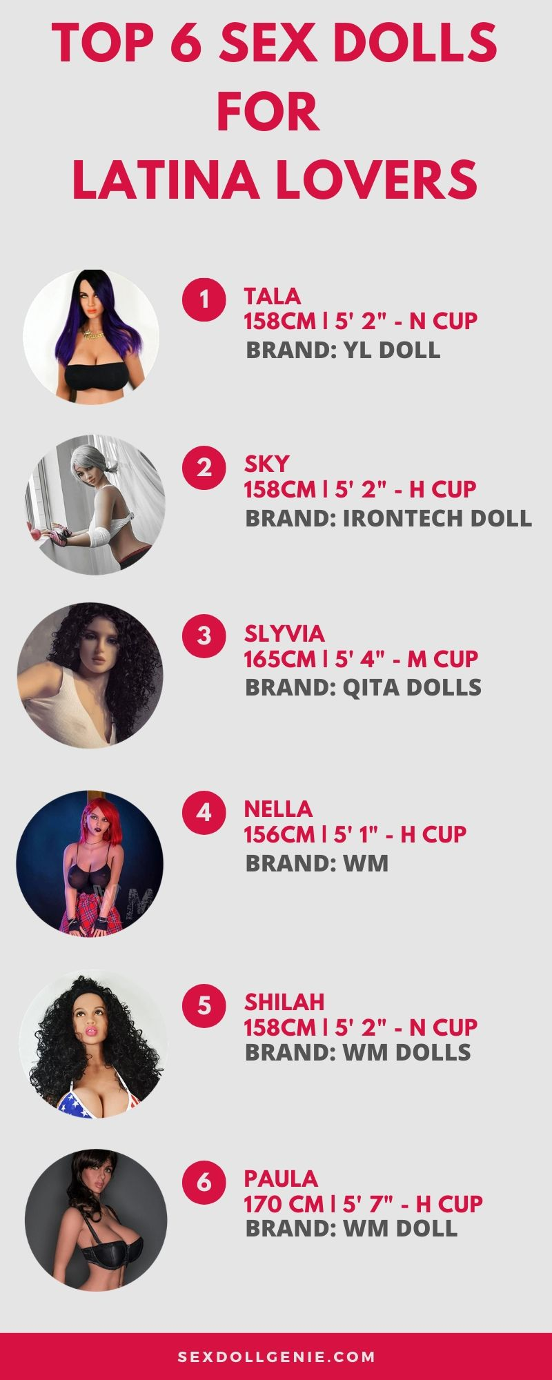 Top 6 Sex Dolls for Latina Lovers infographic