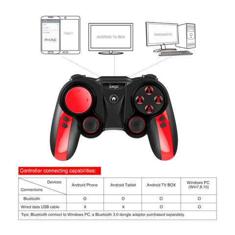 game controller used for phone, tablet, TV, pc