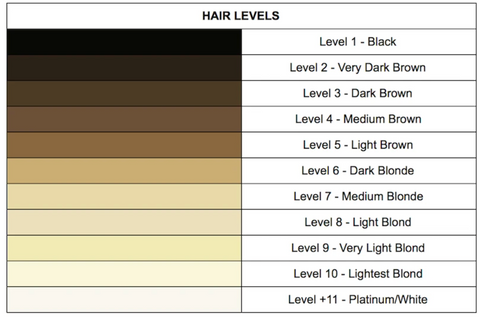 Level 7 Hair Color