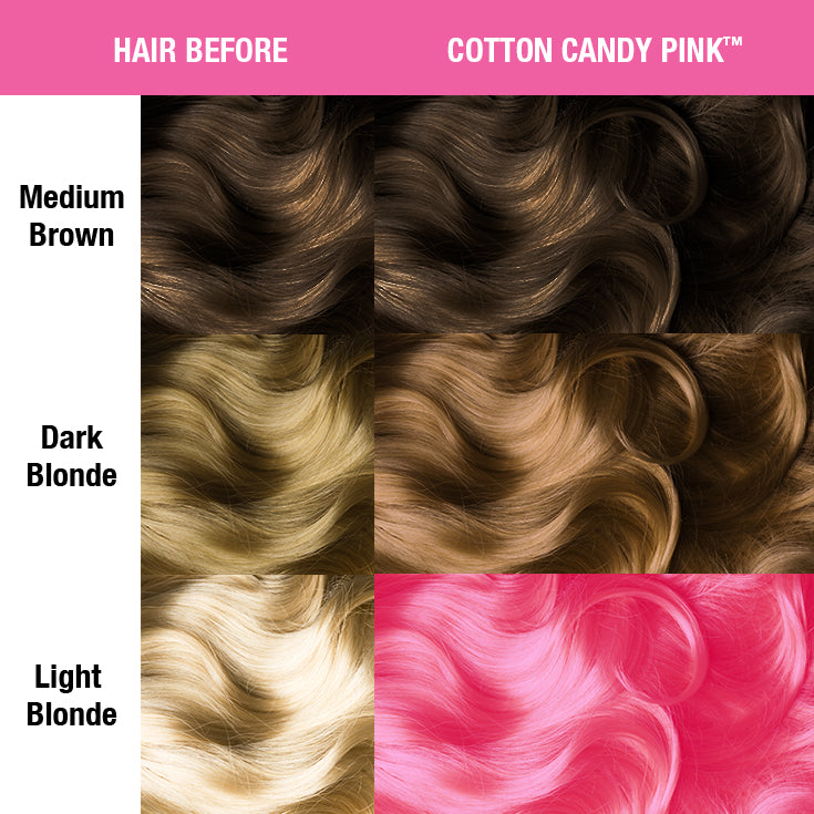 Cotton Candy Pink™ Amplified