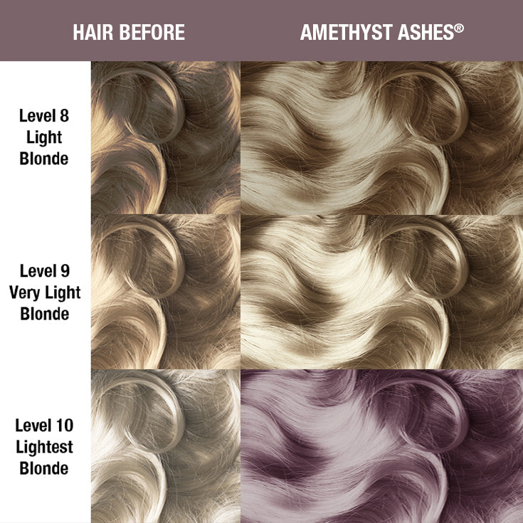 Amethyst Ashes® - Classic High Voltage® - Tish & Snooky's Manic Panic amethyst, dirty purple, purple ash,