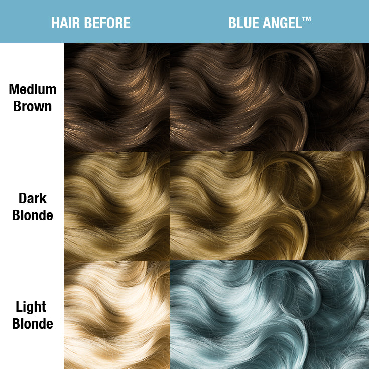 Blue Angel® Creamtone® Perfect Pastel - Tish & Snooky's Manic Panic light blue, silver, sky blue, clear water, swatch, shade sheet