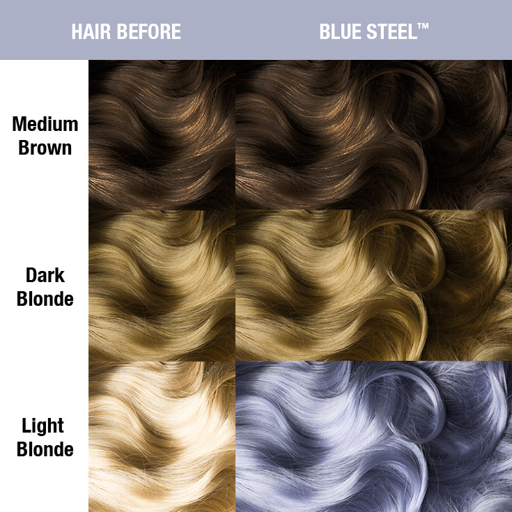 Blue Steel™ - Classic High Voltage® - Tish & Snooky's Manic Panic, blue silver, silver, steel, metal, white, slate, hair color, hair swatch, color level, bleached hair