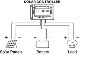 "What is the ""light bulb"" feature on my solar charge controller?"