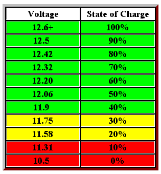 Plot - Solar charge controllers: What are the differences between them and DOES IT REALLY MATTER?