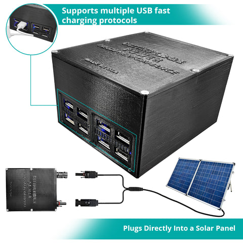 MC4 Solar Panel High Performance USB QUICK CHARGE Adapter Controller, Camping, OffGrid