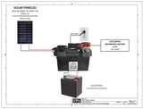 Hybrid Solar Generator Powerhouse MPPT and Pure Sine 600W On Grid + 500W Off Grid Battery Box