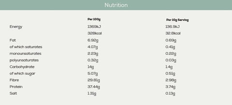 Nutritional Info Cacao + Collage