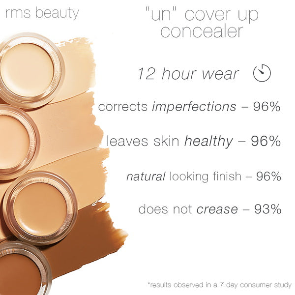 RMS Beauty Un Cover-up Concealer Results observed in a 7 day consumer study