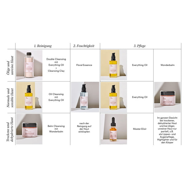 The Glow Floral Essence 60 ml