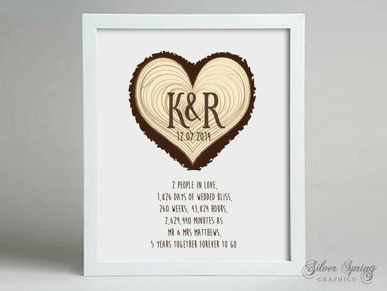 5th Wedding Anniversary Personalised Framed Print