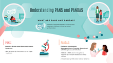 Load image into Gallery viewer, Understanding PANS and PANDAS Poster