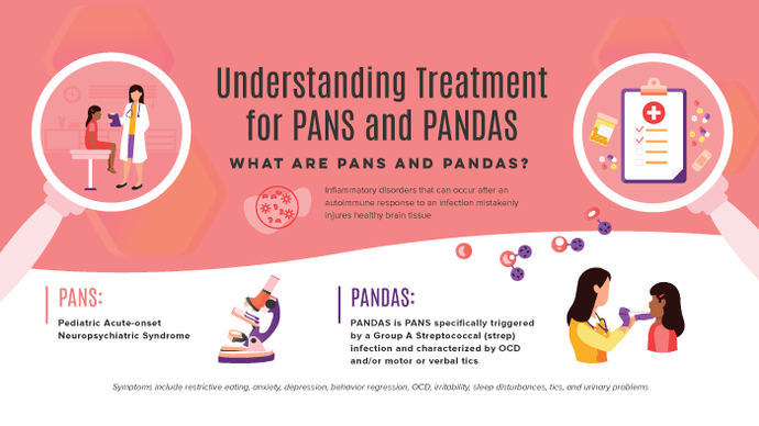 Understanding Treatment for PANS and PANDAS Poster