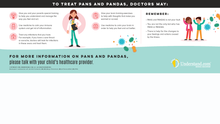 Load image into Gallery viewer, Understanding PANS and PANDAS: A Guide for Kids Poster