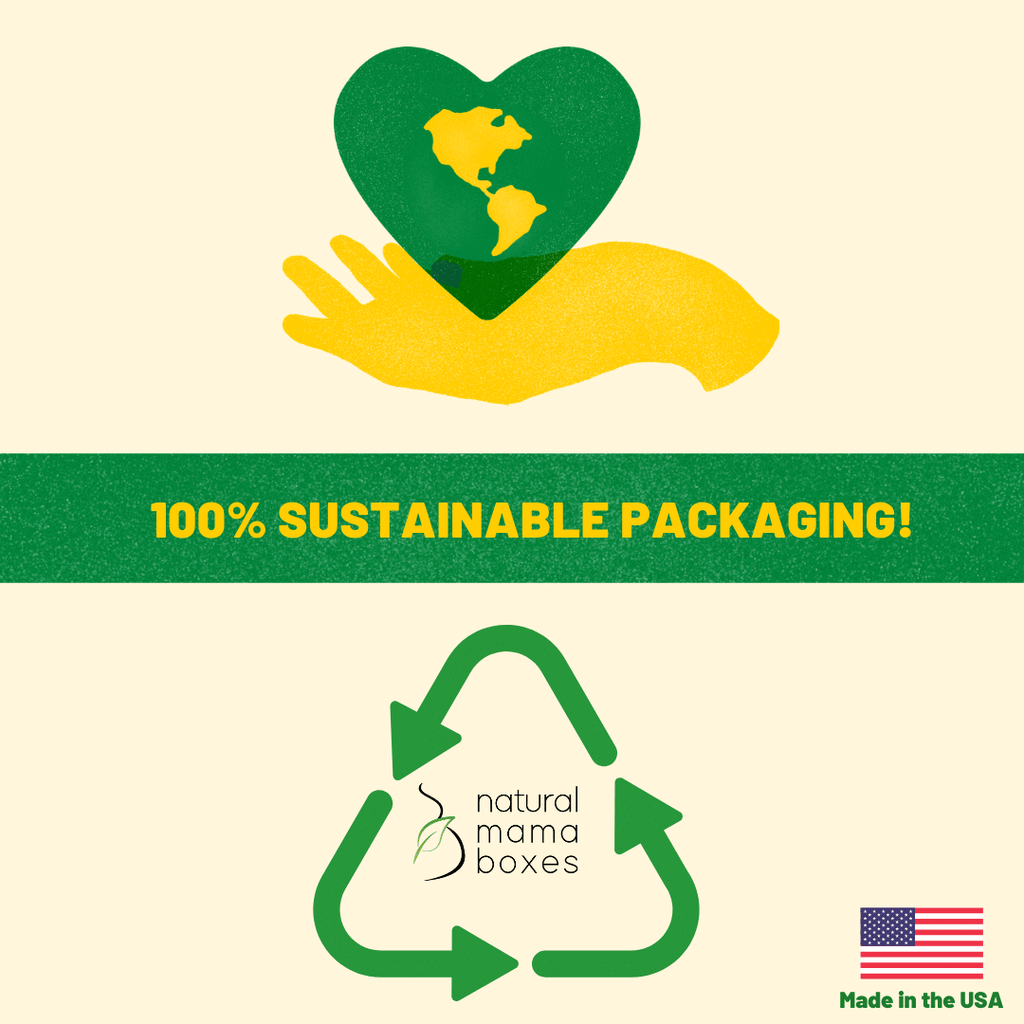 How Sustainable is our Packaging?