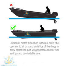 Load image into Gallery viewer, 650mm Fixed Short Standard Style Outboard Motor Extension Tiller Handle