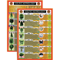 Celtic Astrology Mini Chart