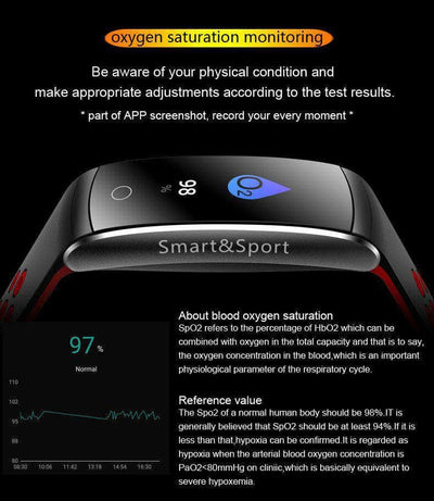 Wearable Blood Pressure Monitor Smart Watch Fitness Tracker