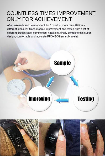 Wearable Blood Pressure Monitor Watch  & Heart Rate Monitor Smart Band - The Happy Tourist LTD