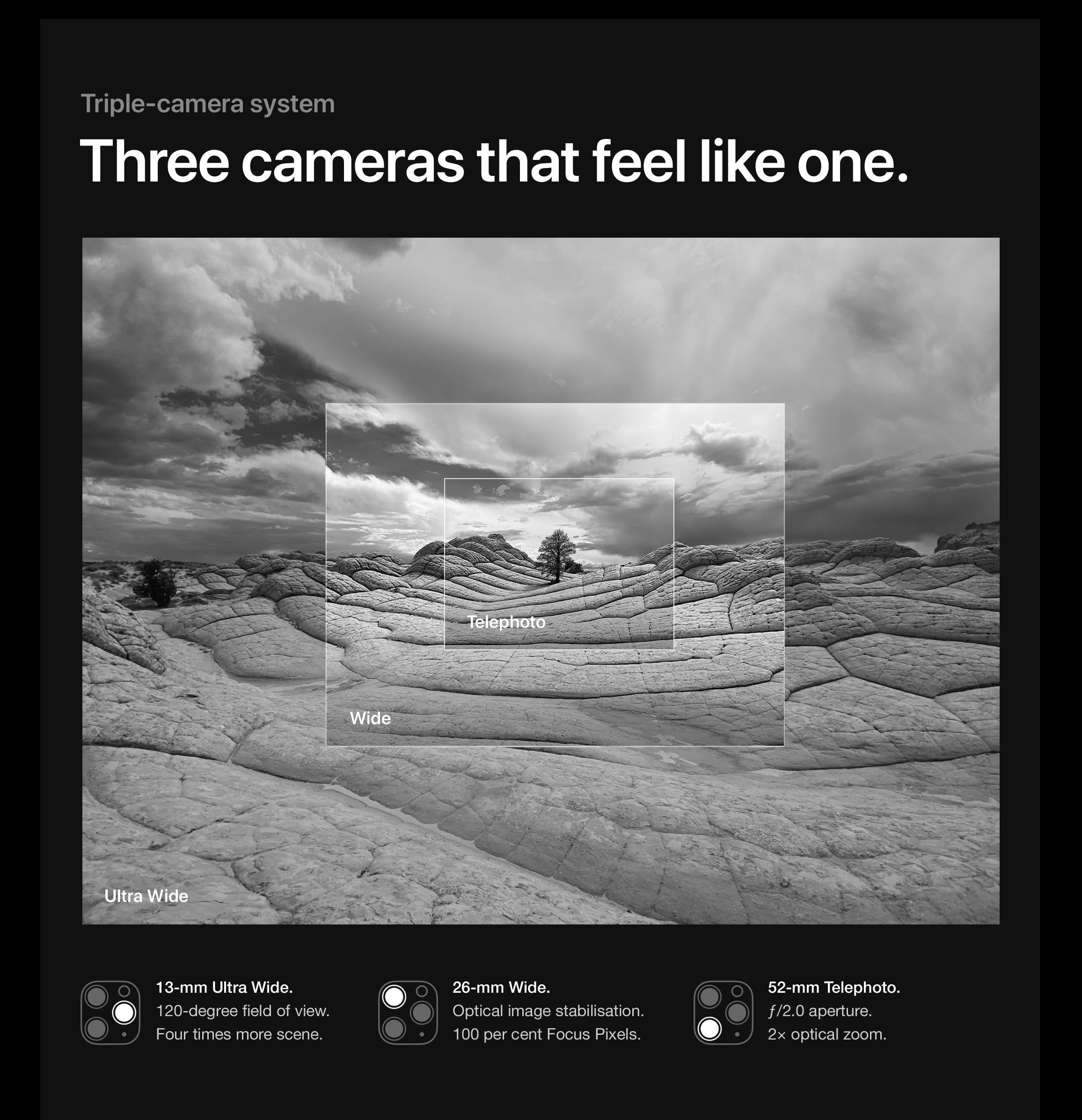 Triple-camera system Three cameras that feel like one.  4k video - The highest-quality video in a smartphone. Shoot 4Kvideo with extended dynamic range at 60fps. Capture four times more scene. And edit with new tools like rotate, crop and filters.