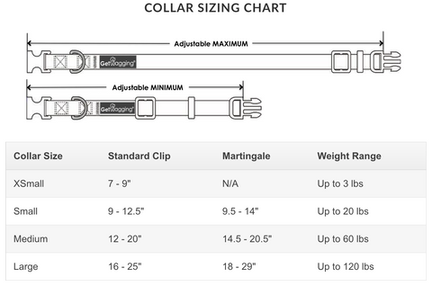 Collar Sizing Charge