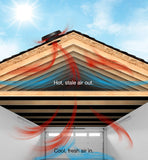 Solar Roof Vent - Ecosmart Product