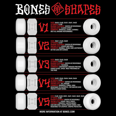 Bones Patterns 99a V2 Locks Skateboard Wheels