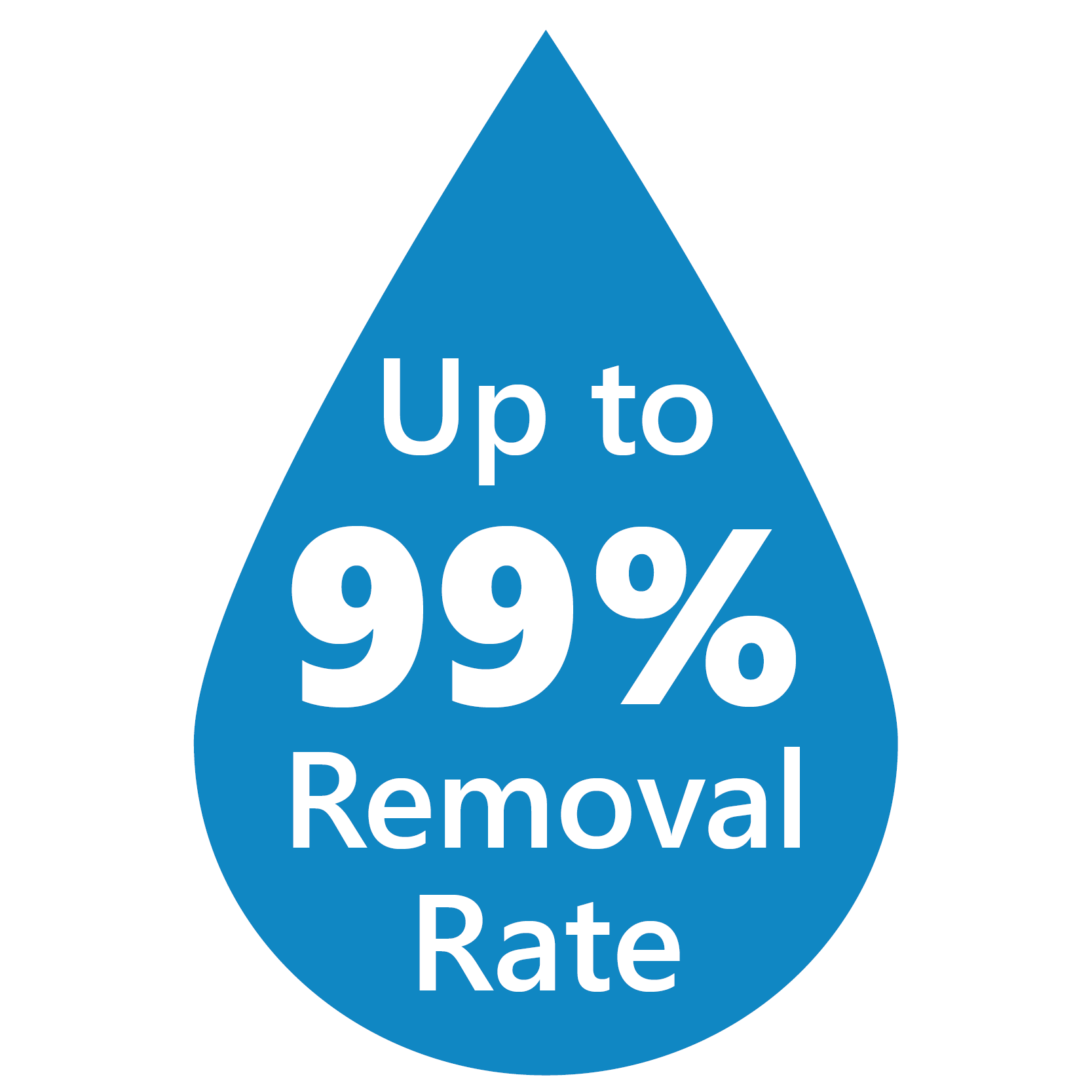 Up to 99% Removal Rate
