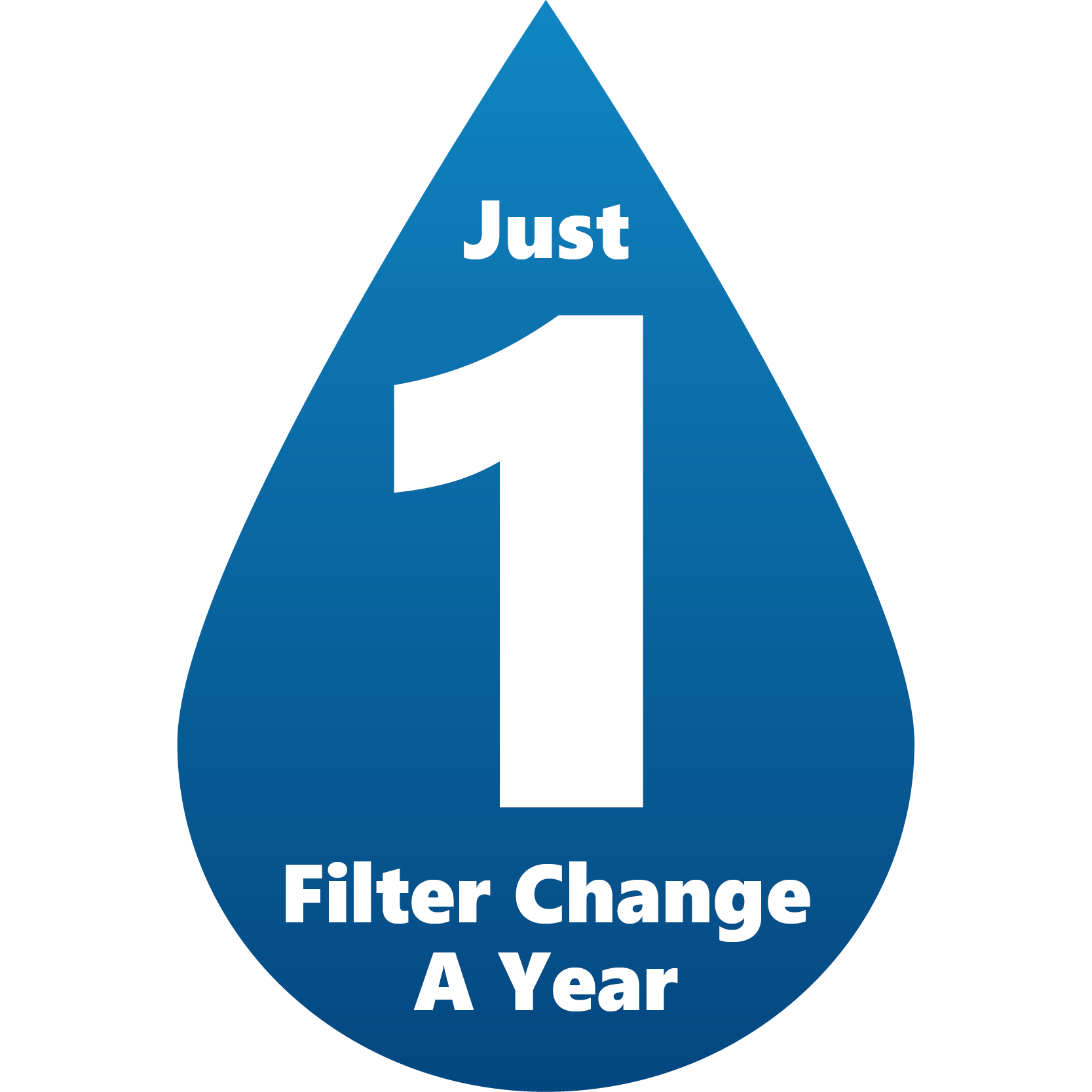 Just 1 Filter Change A Year