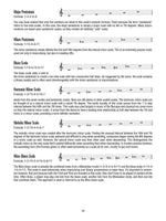 Ukulele Scale Finder (English) Beispiel