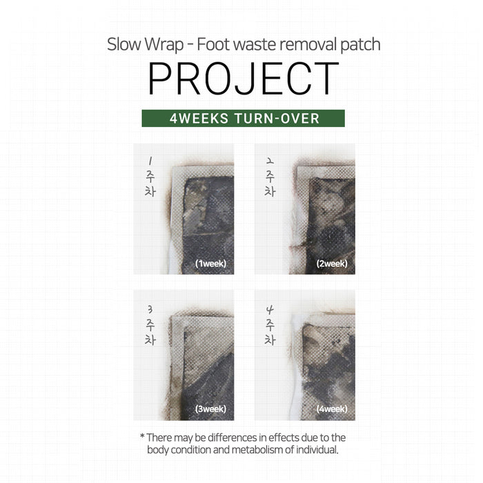 Foot Waste Removal healthy Patch