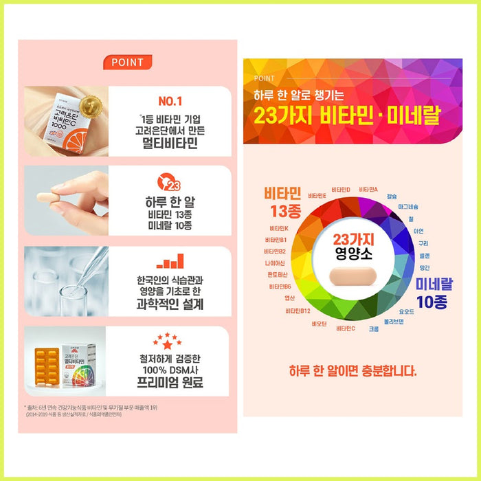 [Korea Eundan]Multi-Vitamin All-in-One 1560mg x 60 T13 kinds of vitamins,10 kinds of minerals in one