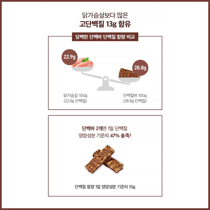 [Sery Box] Light Protein Bar For Diet 1 Box(43g x 10Pieces) Crispy And Delicious 13g High Protein