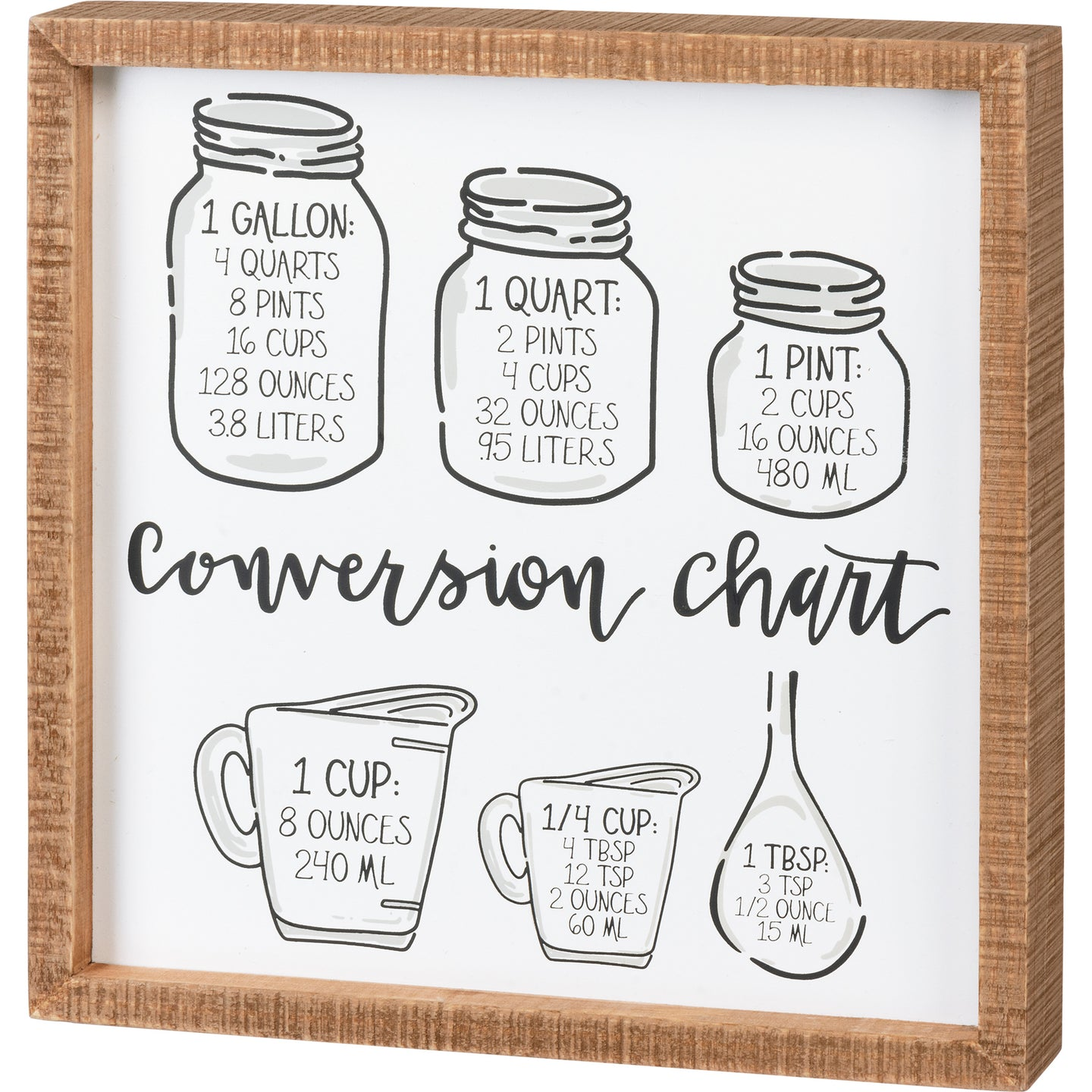 Conversion Chart Inset Box Sign - Vintage Crossroads