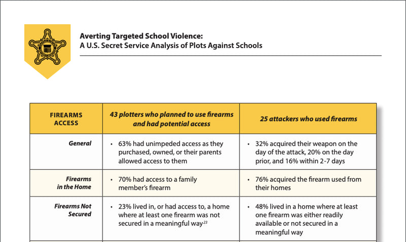 March 2021   |   Averting Targeted School Violence. A U.S. Secret Service Analysis of Plots Against Schools   |   U.S. Dept. of Homeland Security. U.S. Secret Service. National Threat Assessment Center.