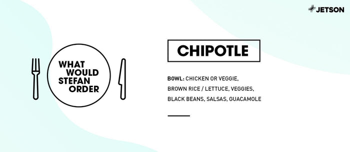 How to Keep it Healthy & Spicy: Chipotle Recipe