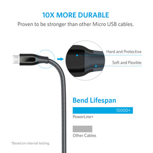 Anker A8142 Powerline+ Premium Heavy-Duty Micro USB Cable (0.9M) Support Quick - TOBS