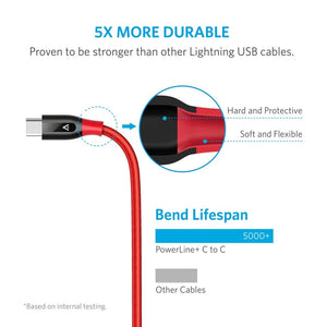 Anker A8187 Powerline+ USB C to USB C Kevlar Quick Charge 3.0 5Gbps Cable - TOBS