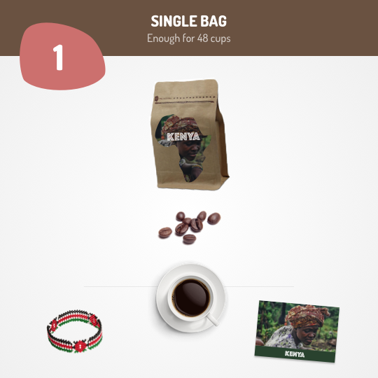 Freshly Roasted Coffee - Single Bag