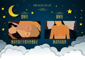 Night Bra - BRAOLOGIE