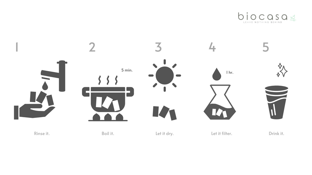 HOW TO USE BAMBOO CHARCOAL TO NATURALLY FILTER WATER