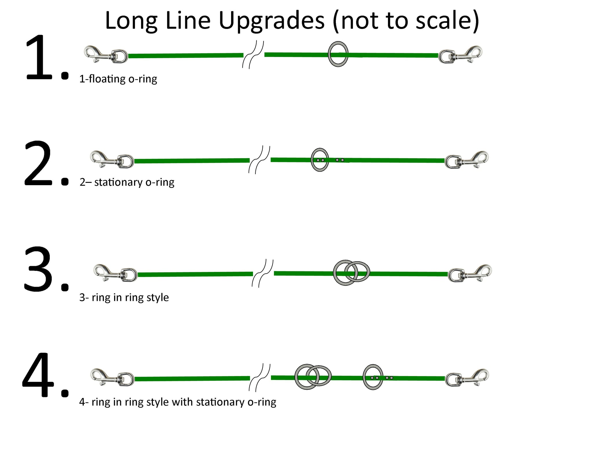 Special Upgrade for long line