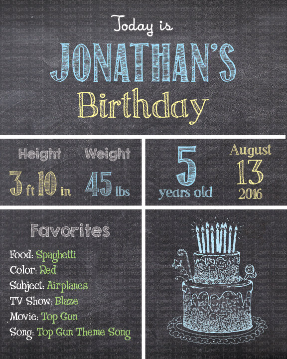 Happy Birthday Chalkboard Sign Instant Download Digital File