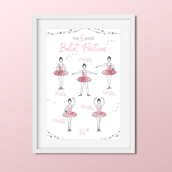 5 Basic Ballet Positions Poster
