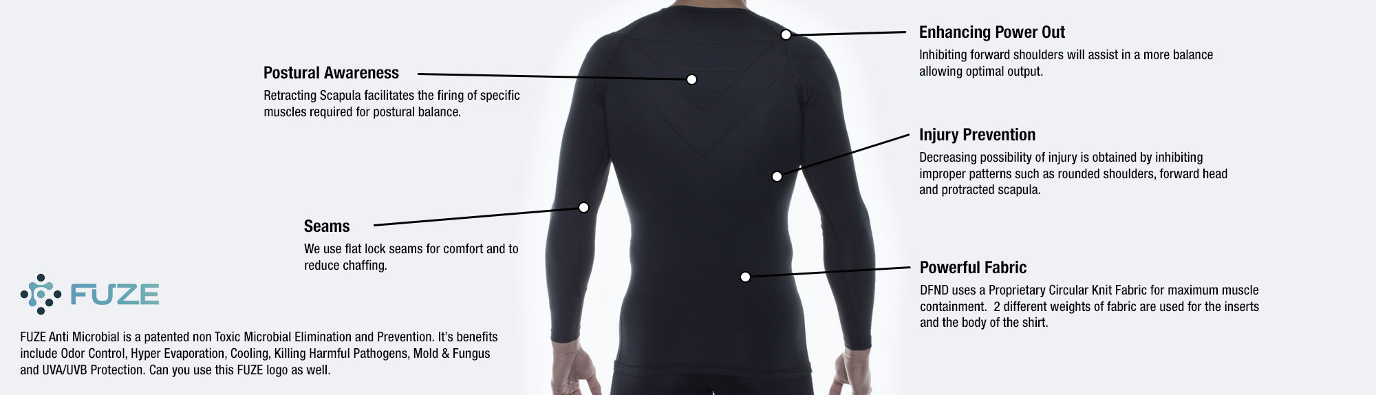 Compression Men's Shirt