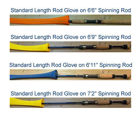 Rod Glove Standard Spinning Blue Spyder