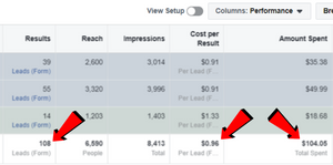 FACEBOOK MARKETING BLUEPRINTS FROM THE TOP EXPERTS