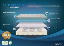 Load image into Gallery viewer, Anit-Gravity memory foam mattress specs