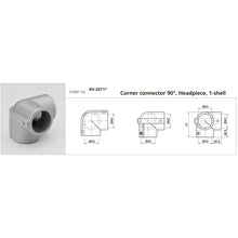 Tube Connectors - RV 42.5